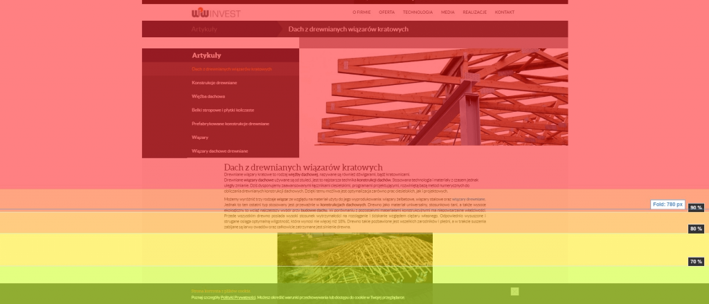 WPW Invest - badania clicktrackingowe